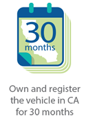 Own and register the vehicle in California for 30 months