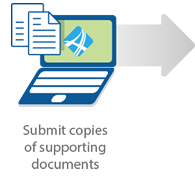 Submit copies of supporting documents